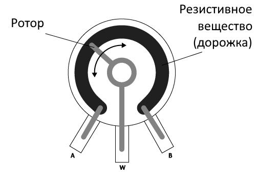 Схема потенциометра